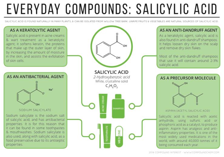 Chemistry-Salicylic-Acid